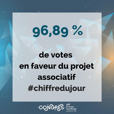 96,89% de votes en faveur du projet associatif