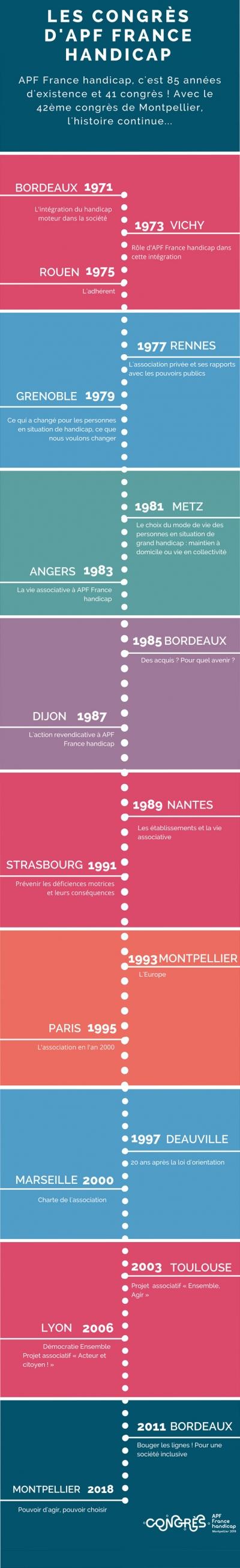 infographie-congrès-v1 copier.jpg